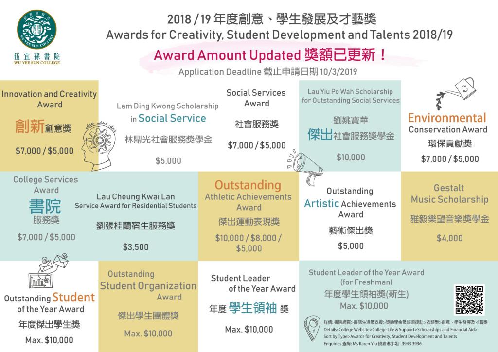 1_term-2-awards
